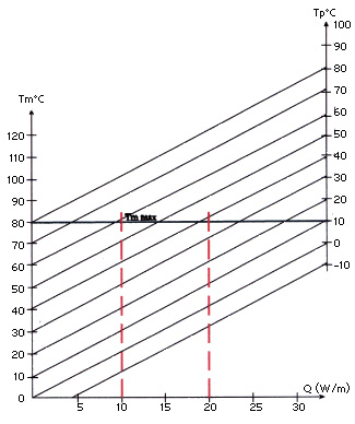 tcpr-diagram