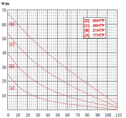 htp_diagram